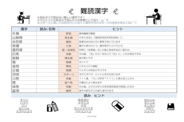 漢字読みプリント1