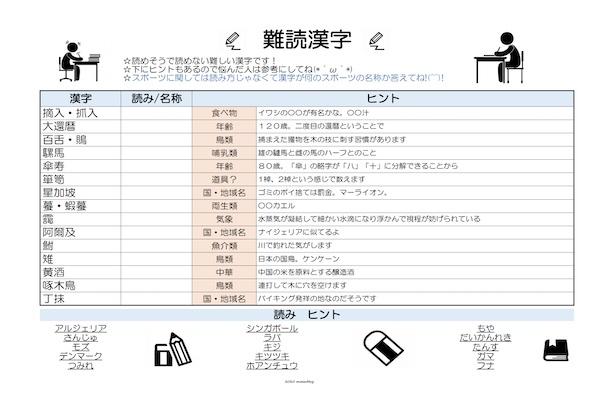 漢字読みプリント2