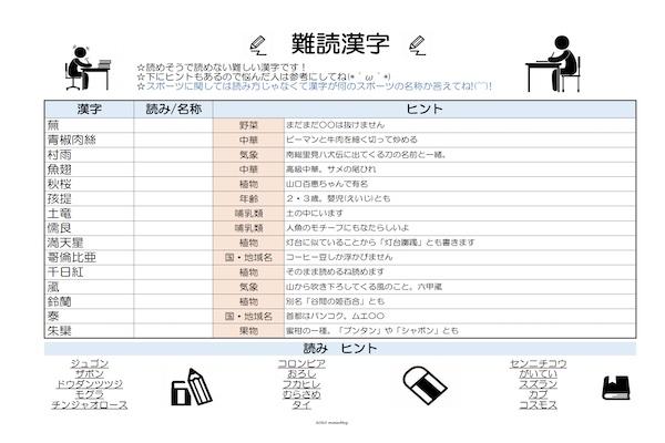 漢字読みプリント3