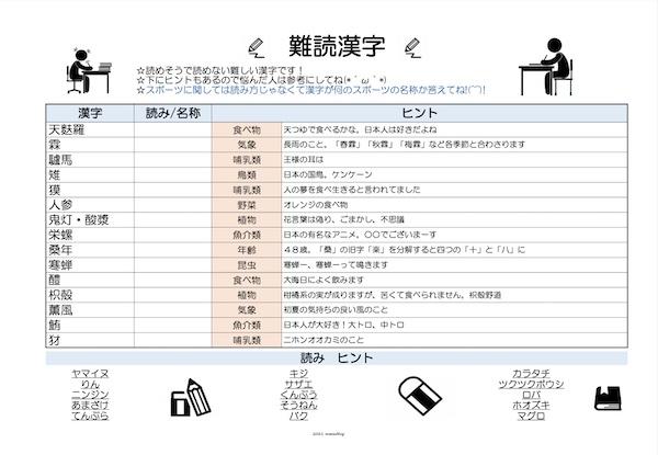 脳トレ漢字プリント202105
