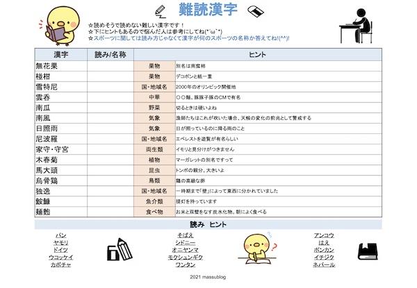脳トレ漢字プリント202108