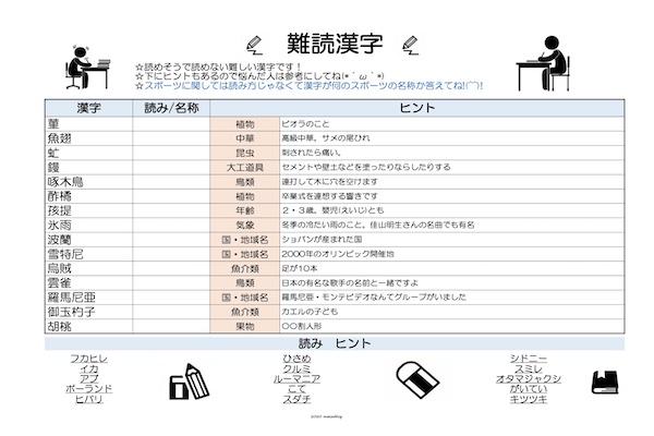 脳トレ漢字プリント121703