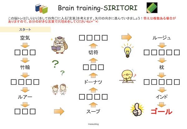 脳トレ しりとり2102