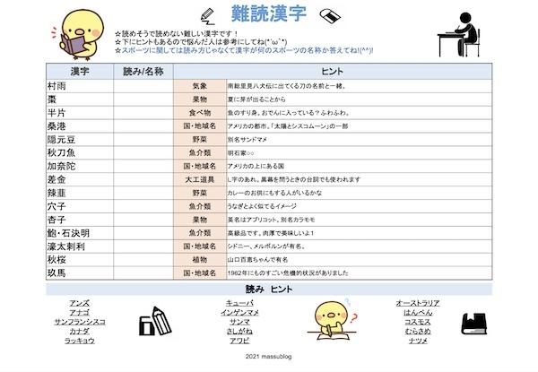 脳トレ漢字プリント202109