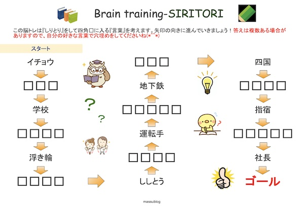 脳トレ しりとり2106