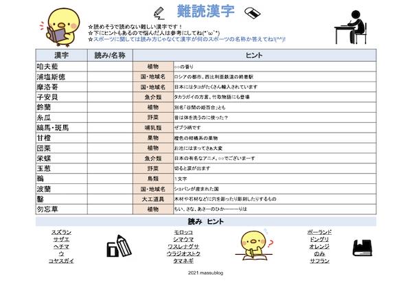脳トレ漢字プリント