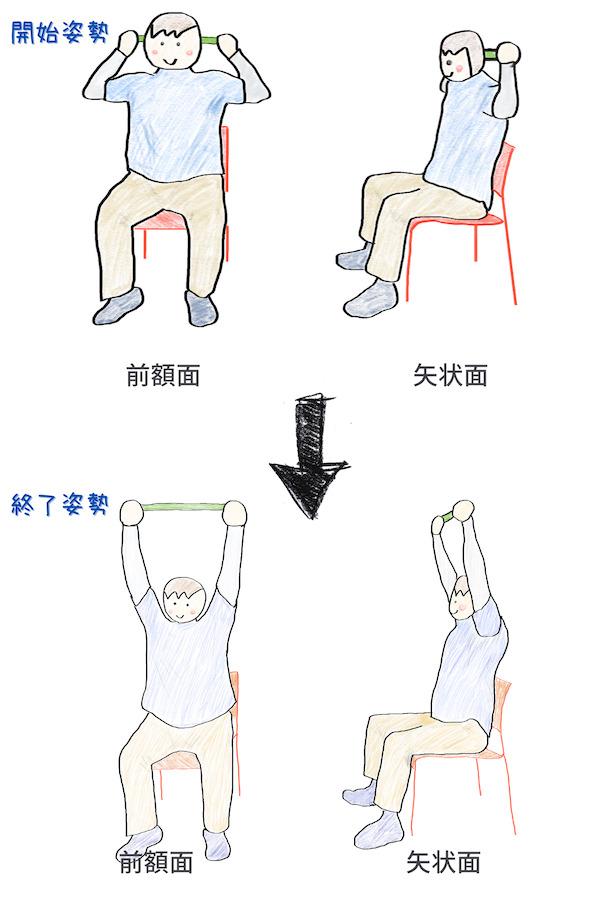棒体操説明2