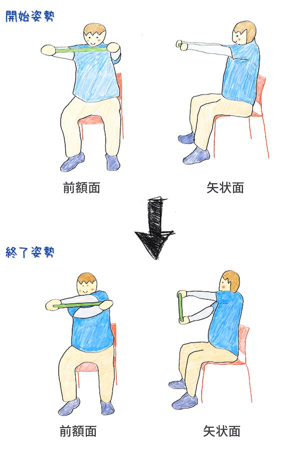 棒体操説明3