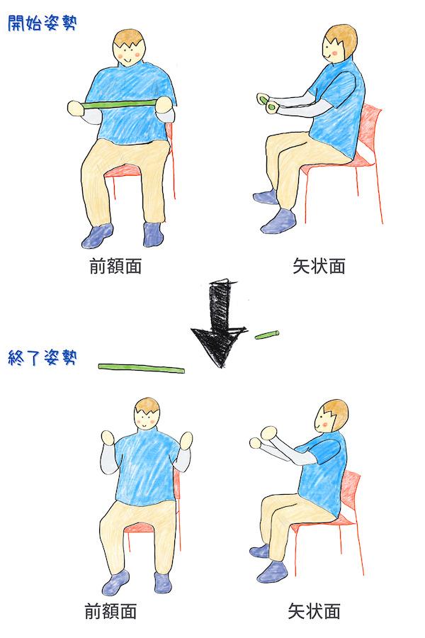 棒体操説明6