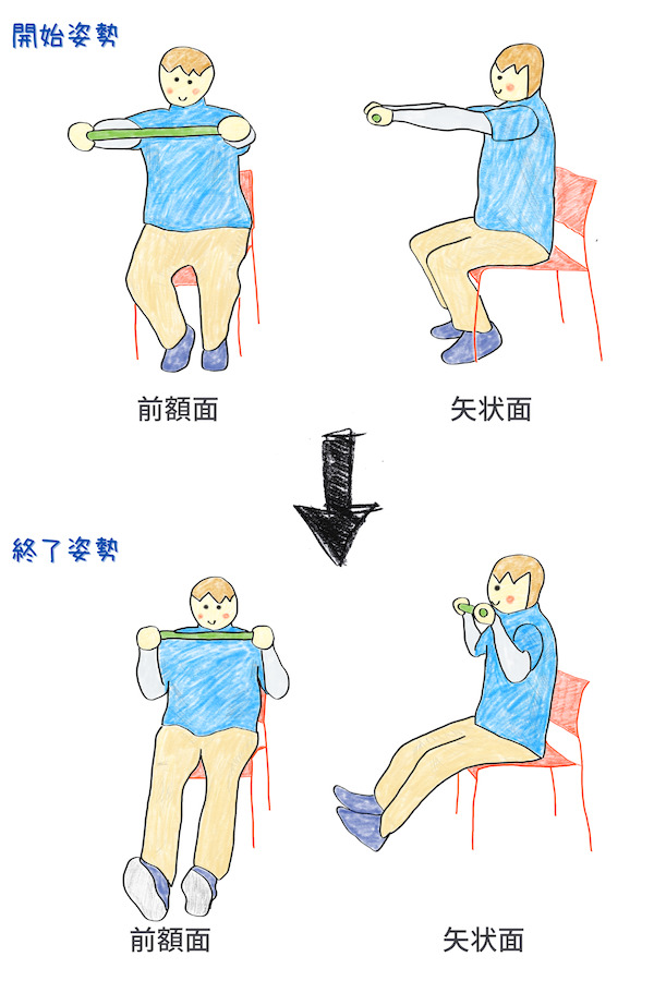 棒体操説明7