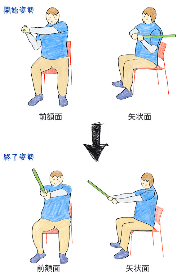 棒体操説明11