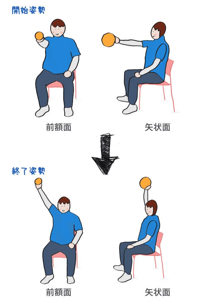 ボール体操2